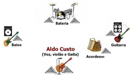 Mapa_de_Palco_AldoCustoShow